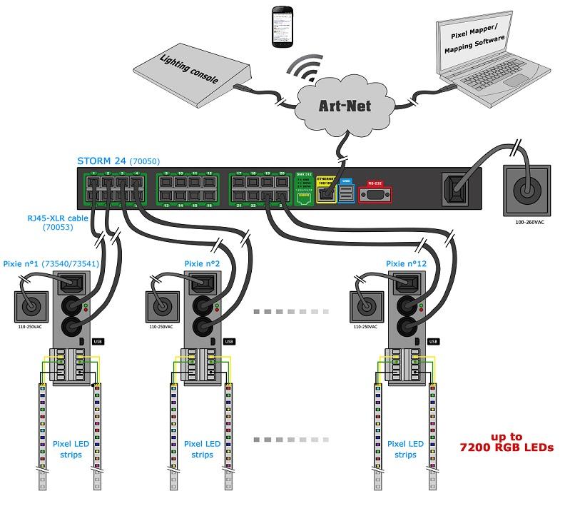 led dmx wiring diagram