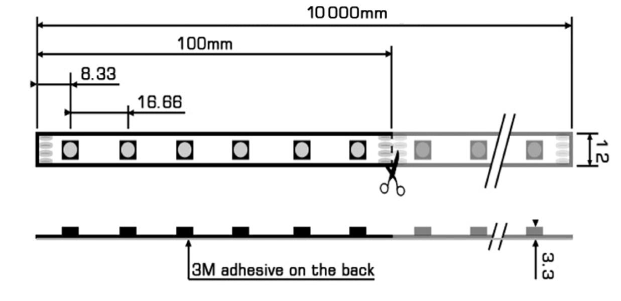 RGBW LED strip